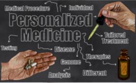 Functional Medicine Melbourne - Luke Clarke